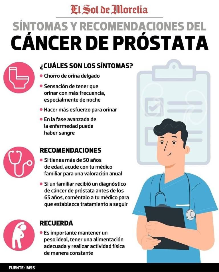 cancer de prostata imss sirop ingerasul pofta de mancare